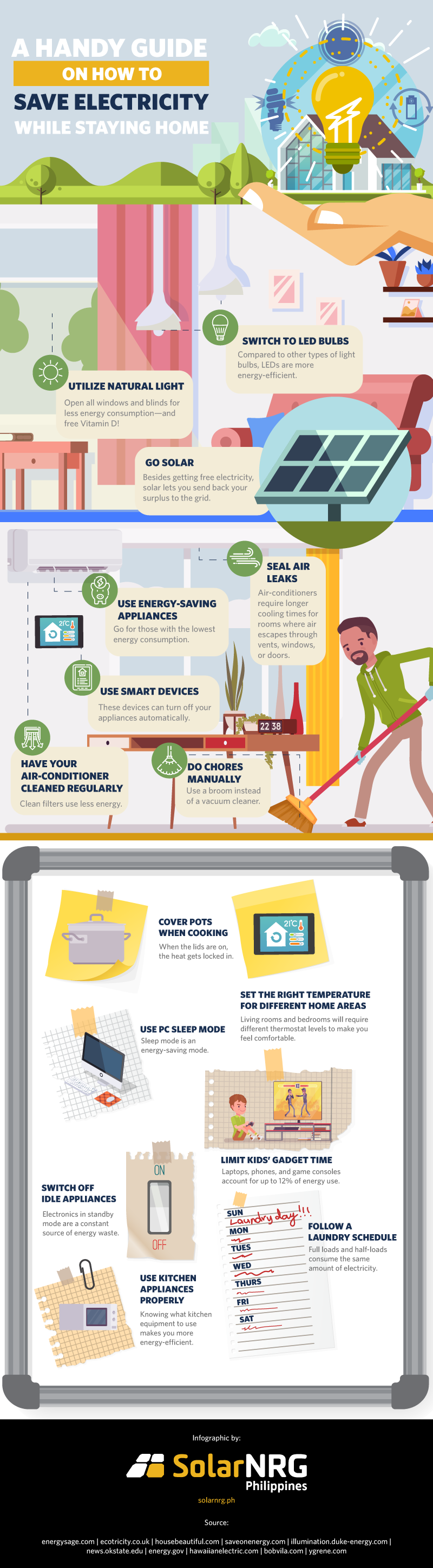 Infographic guide to saving electricity at home