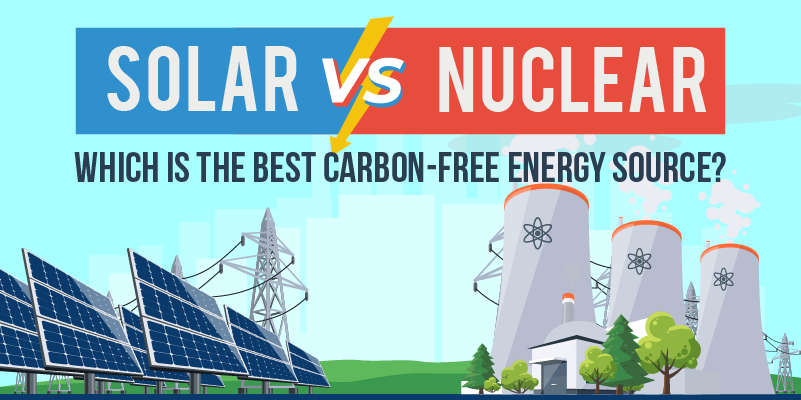 Solar vs. Nuclear: Which Is the Best Carbon-Free Energy Source?